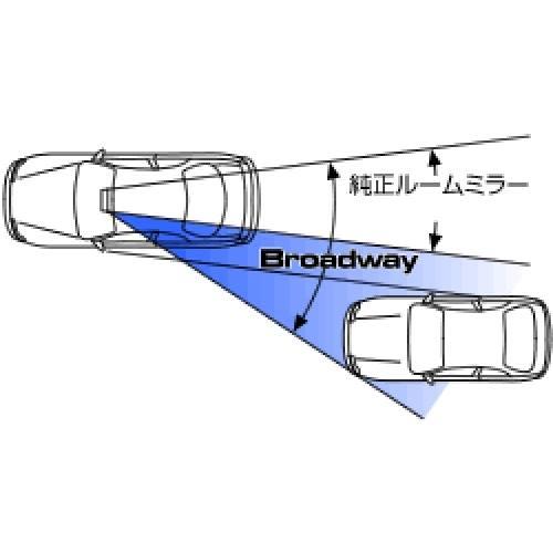Espejo broadway2